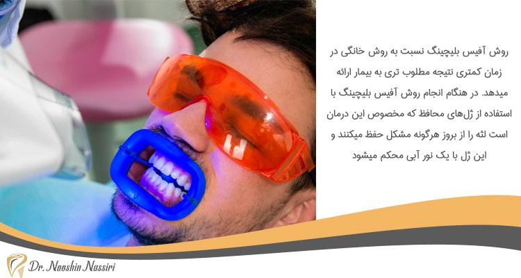 بلیچینگ دندان و سفید کردن دندان در مطب دندانپزشکی